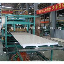 Ligne de production de panneaux de sandwich EPS