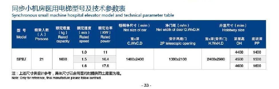 Hospital elevators parameter