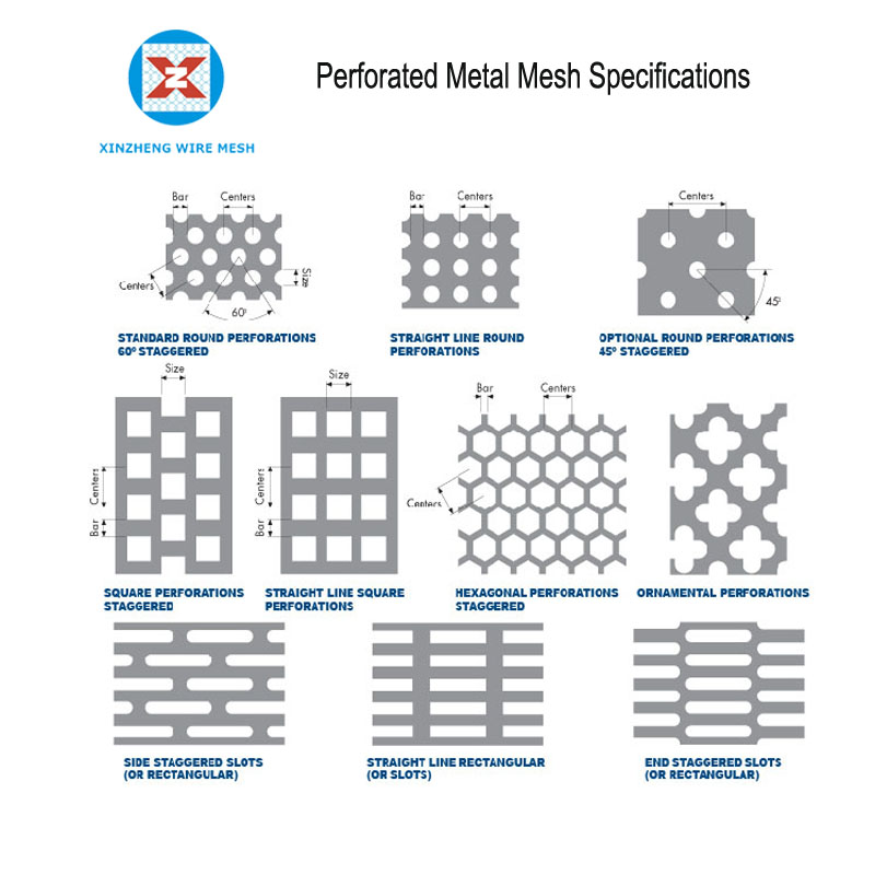 Perforated Mesh Specifications