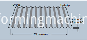 Corrugated Tile Profile