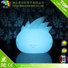 LED Pet Light