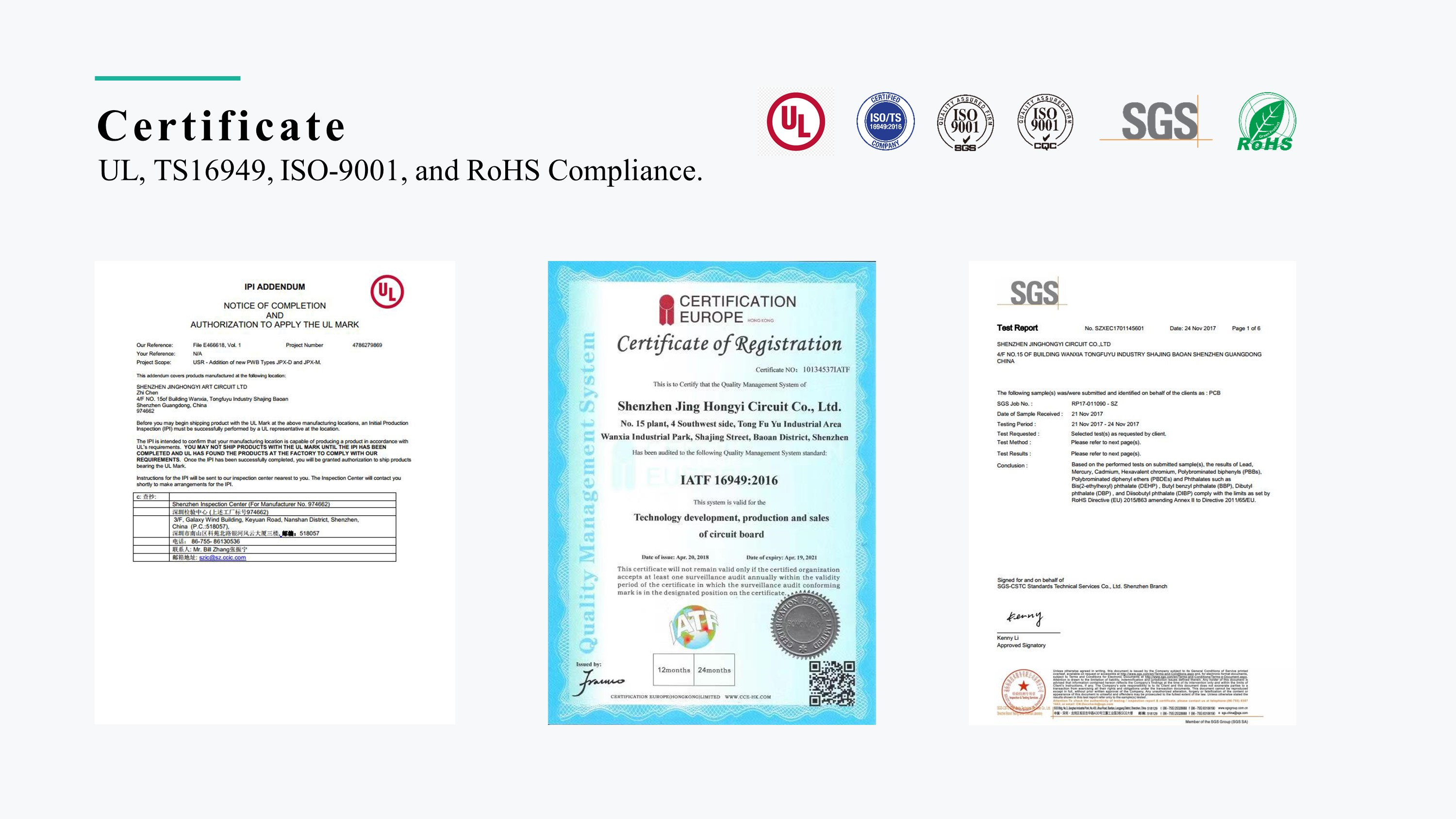 UL, TS16949, ISO-9001, and RoHS Compliance.