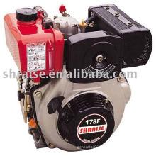 Дизельный двигатель с воздушным охлаждением RZ178F / FE (дизельный двигатель, двигатель, четырехтактный дизельный двигатель)