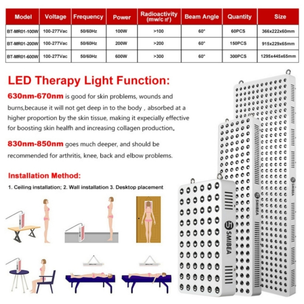 Near Infrared And Red Medical Therapy Light Panel