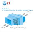 2000CFM HVAC eletrônico purificador de ar purificador de ar poeira