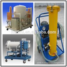 Panier filtre à huile efficace, épurateur d'huile efficace, machine à épurateur d'huile