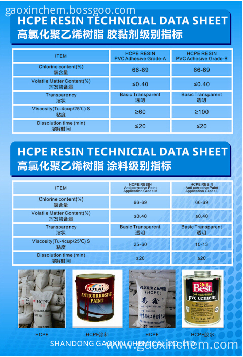 high viscosity HCPE for painting