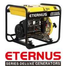 Backup 3kw Power Generator Set (BM3500XE)