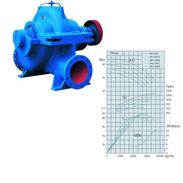 Pompe centrifuge à enveloppe fractionnée lente (SLOW800-980)