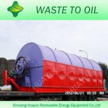 Krankenhausmüll Plastikrecycling zu Brennstoff