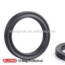 VMQ X-Ring