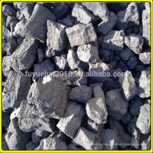 Calcined Petroleum Coke Price Low Sulphur Calcined Petroleum Coke Manufacturer