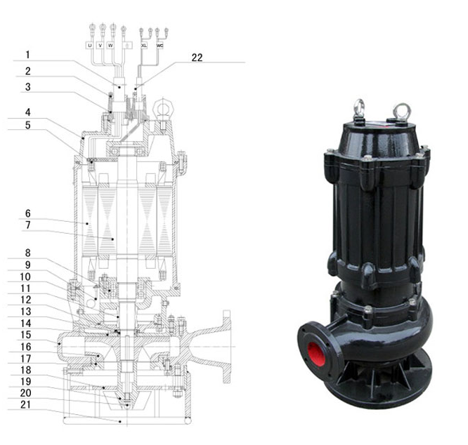 ZJQ submersible centrifugal slurry pumps
