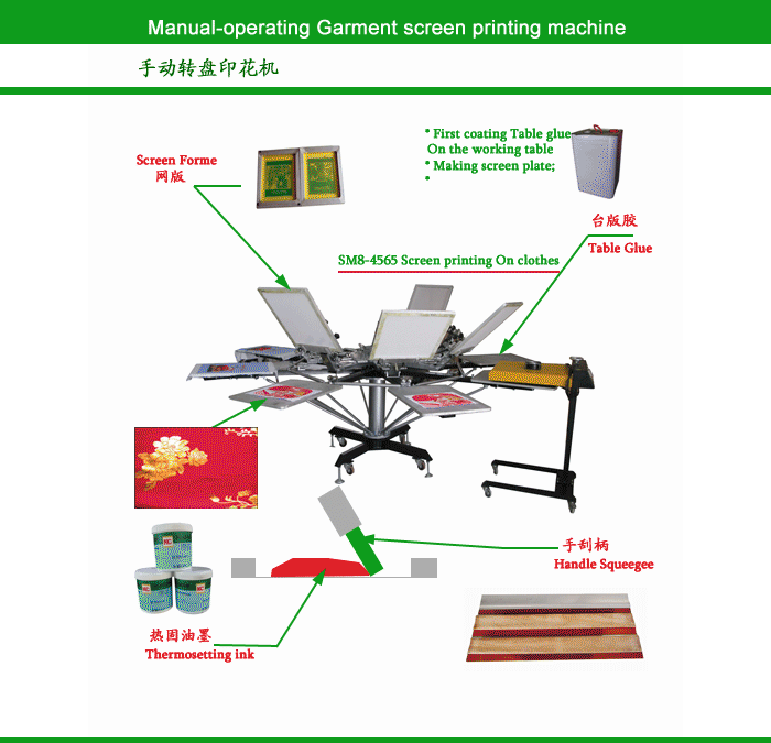 Garment-screen-printer