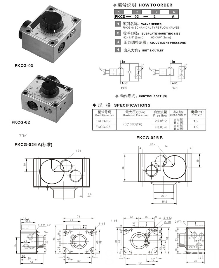 FG FCG Hydraulic Flow Control and Check Valves