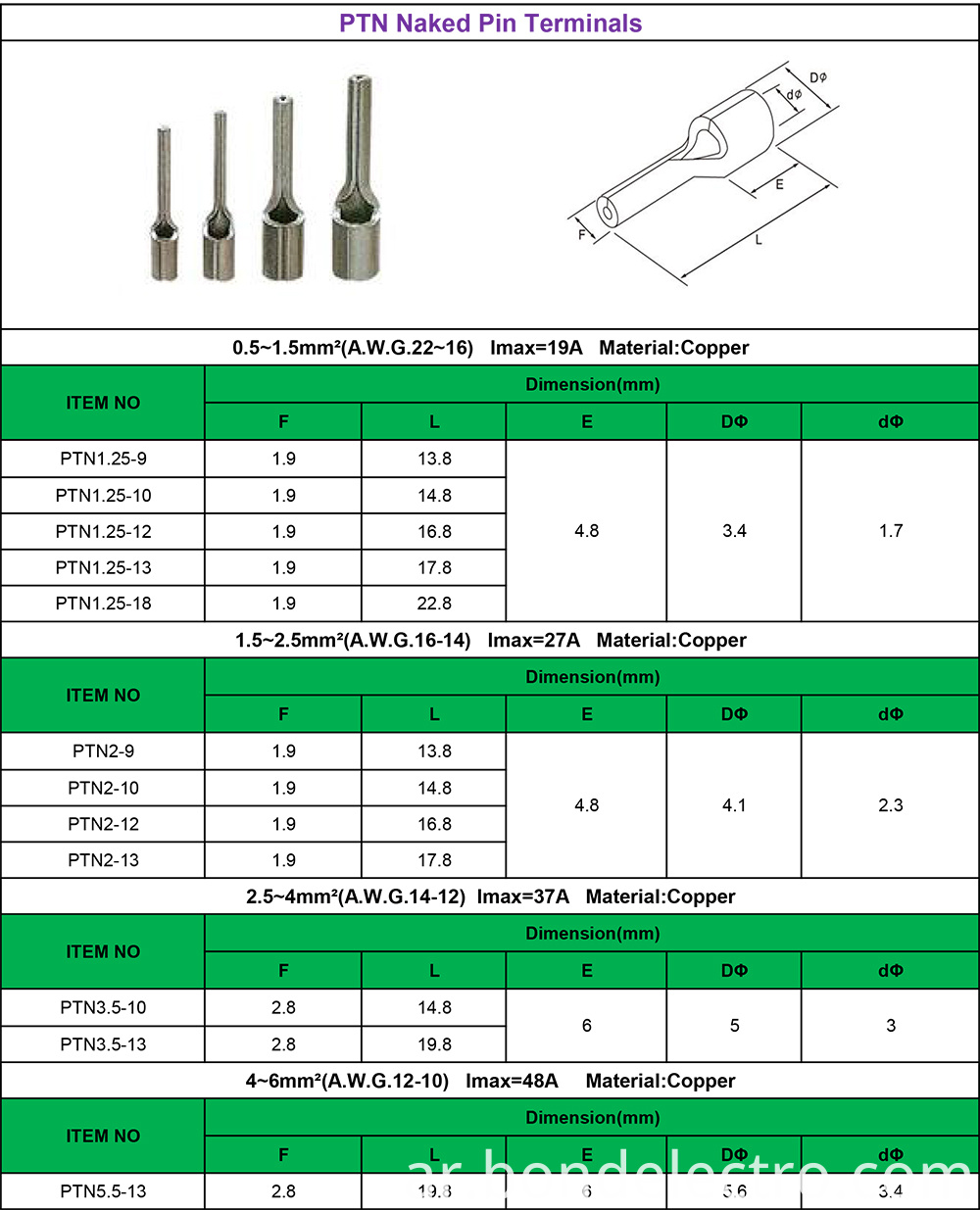 PTN Naked Pin Type Terminals