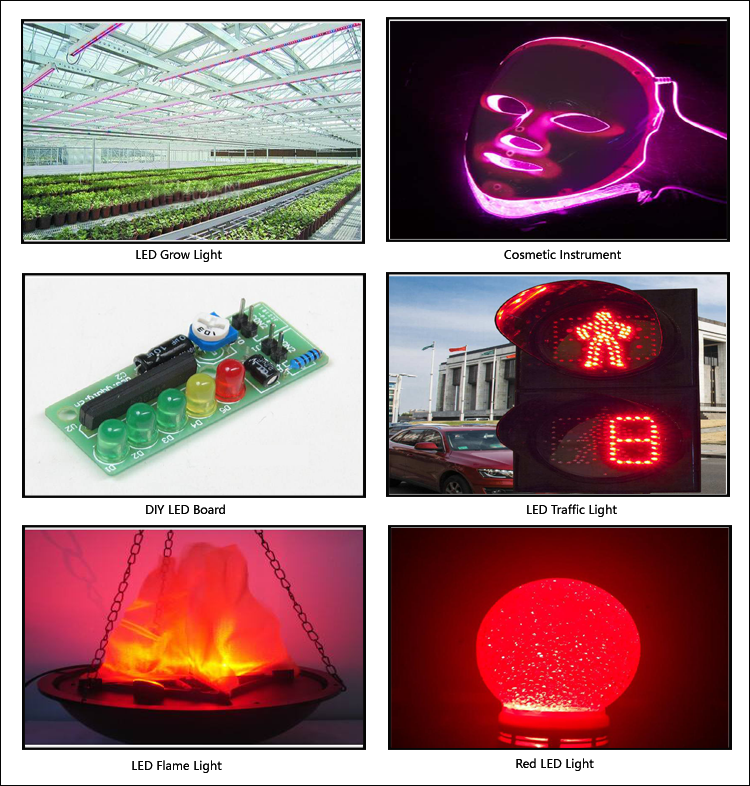 LED Application