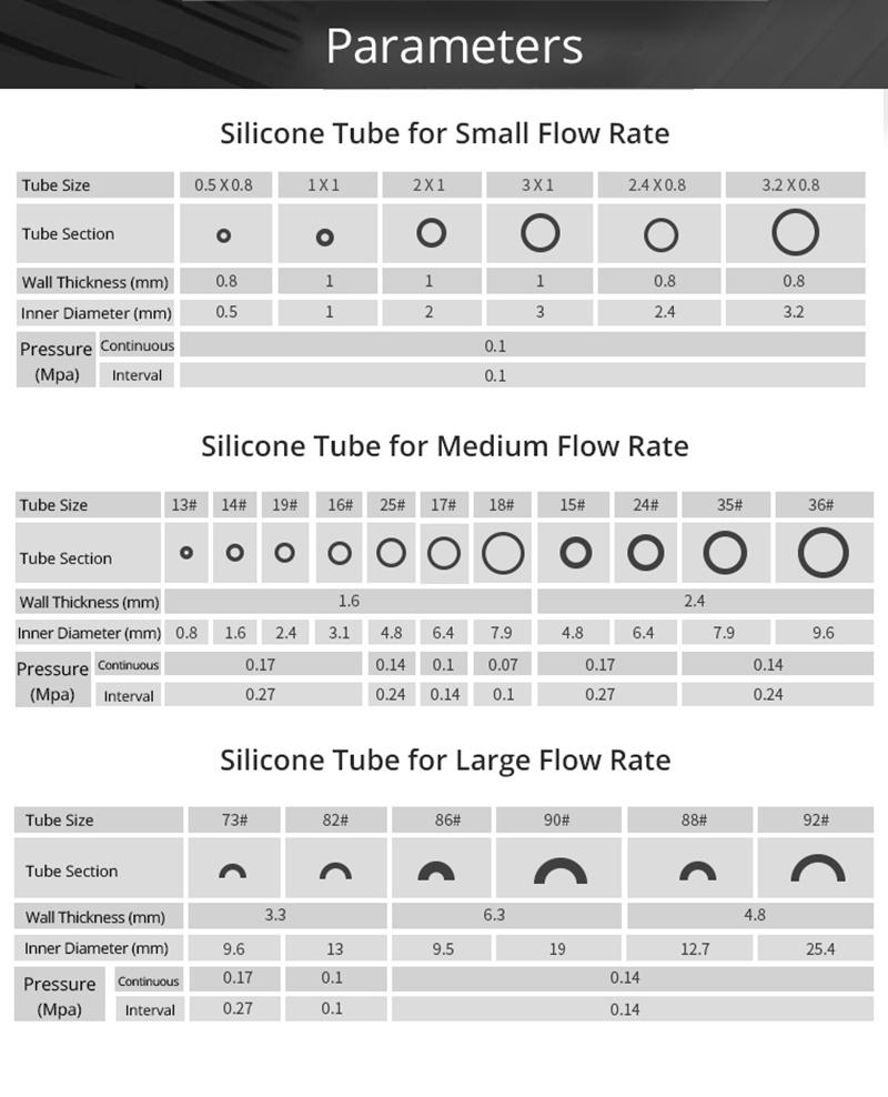 Pump Silicone Tube Data