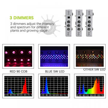Wholesale cheap led grow ligt for indoor