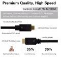Cabo HDMI Flat Data