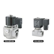 EDG Series Aluminum Gas Solenoid Valve