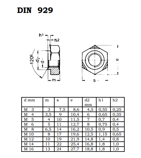 DIN929
