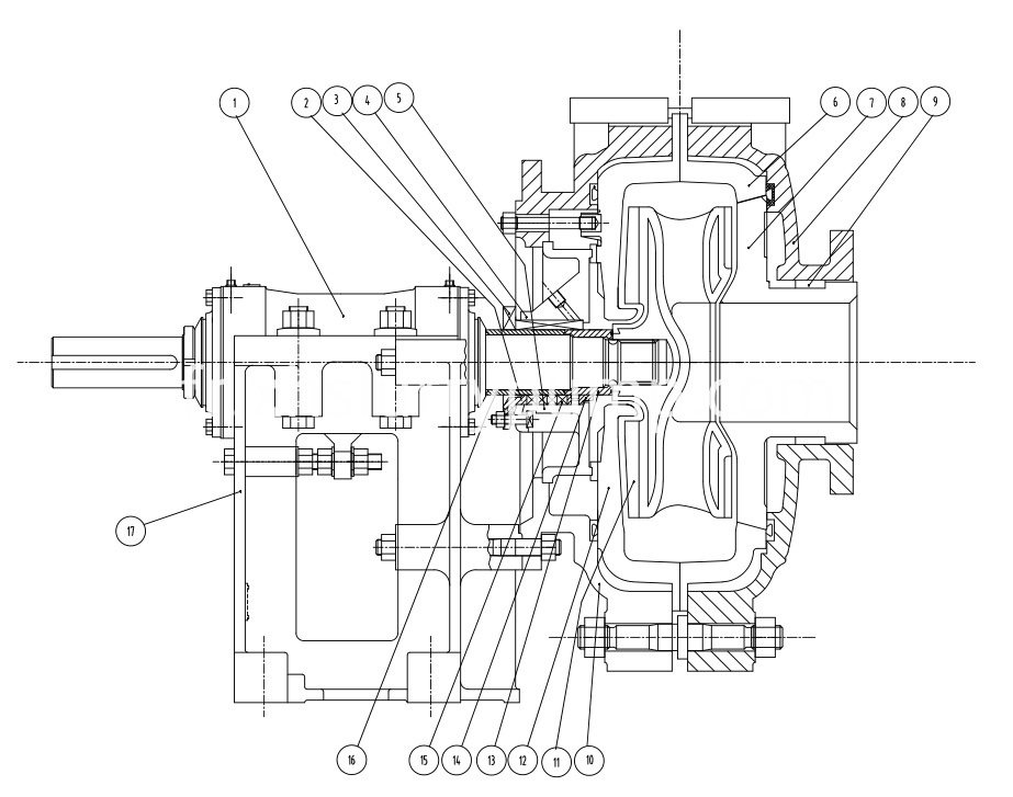 AHR Pump Construction Description-2