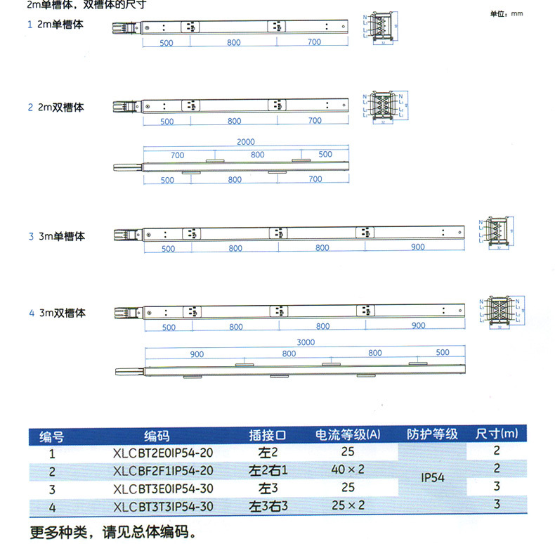 Huaxin power lighti Busbar trunking system