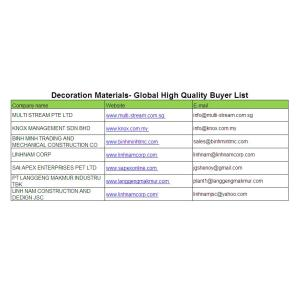 Paraxylene-China Import Zolldaten