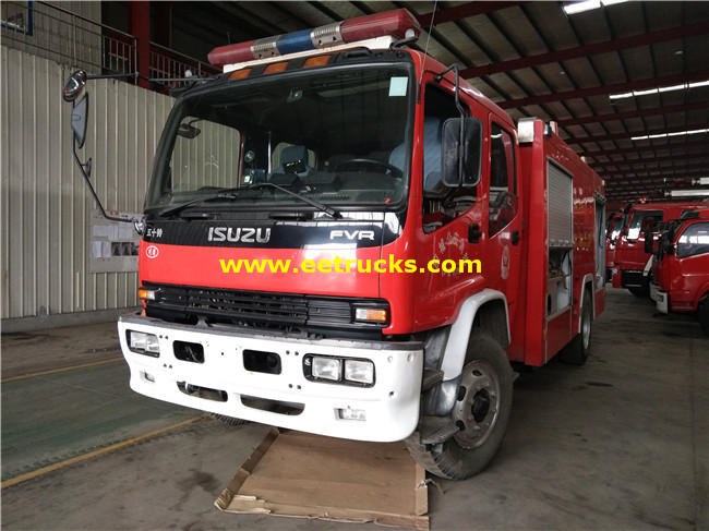 Diecast Fire Fighting Truck