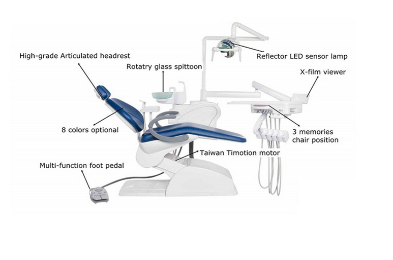 Chair -Mounted dental Unit