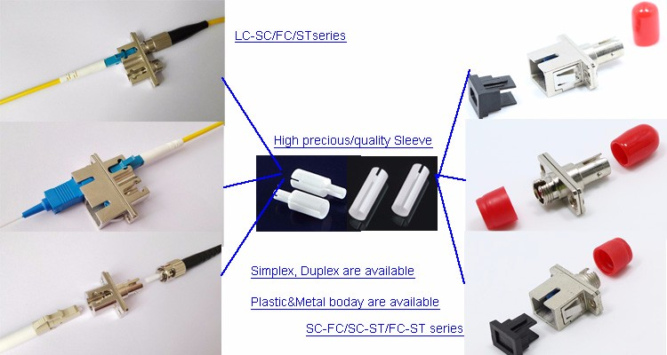 SC APC To FC APC Female To Female Adapter