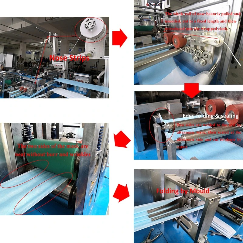Made-in-China-Price-Automatic-N95-KN95-Surgical-Disposable-3-Ply-Layer-3ply-Non-Woven-Medical-Face-M (7)