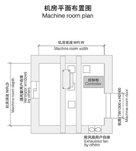 machine room plan