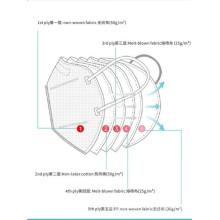 Masque facial jetable 5 plis Earloop Kn95
