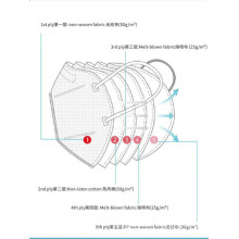5-слойная одноразовая маска для лица Kn95 Earloop