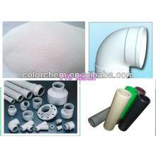 PVC RESIN(Pipe raw material)