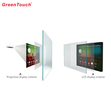 Kapazitive interaktive Multi-Touchscreen-Folienfolie 98 ""