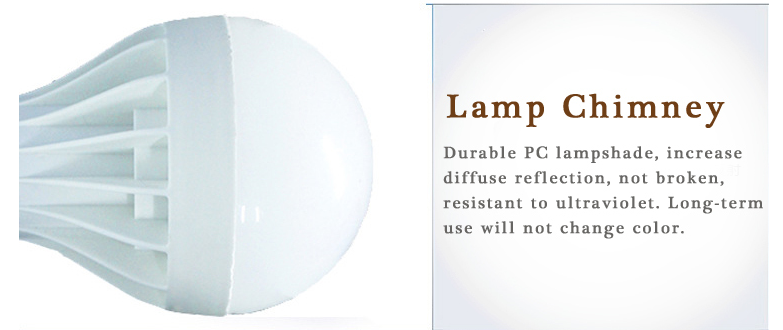 E27 Energy Saving Globe Light