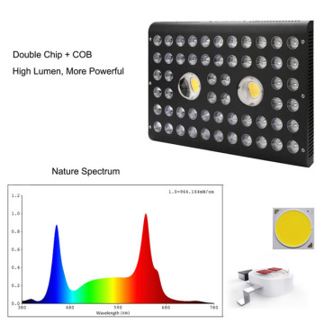 Doble LED Chip Grow Light 1200W Rojo Azul