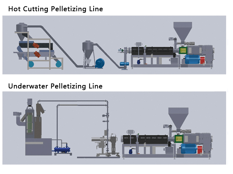 pelletizing line
