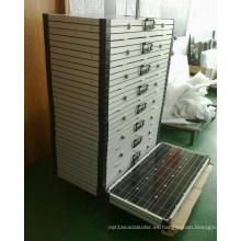 Kit portátil de panel solar de 150 vatios para el hogar (SGM-F-150W)