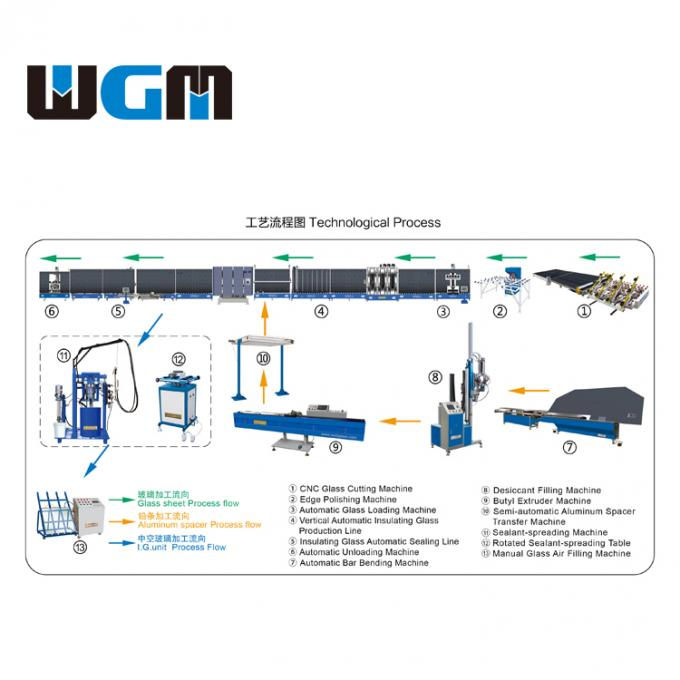 Insulated Glass Spacer Bar Use Machine