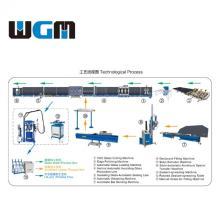 Machine à cintrer automatique d'entretoise en aluminium LWJ01