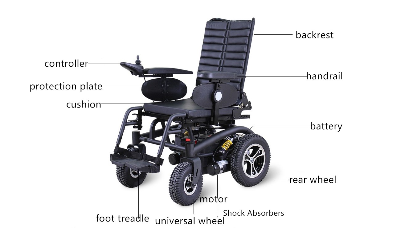 Multi-functional wheelchair Almighty king