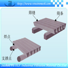 Ore Screen Mesh Wear and Corrosion Resistance