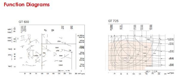 Function Diagrams-1