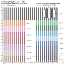China Großhandel 100% Baumwollgewebe Herrenhemd Stoff