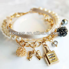 Bracelets bracelets bracelets Bracelet Bracelet