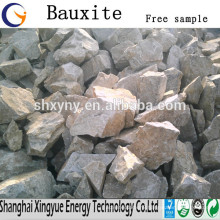 Refractory 60%-88% Al2O3 calcined bauxite competitive bauxite price